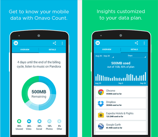 Onavo Count Использование Mobile Data Tracker App